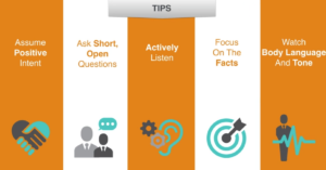 Graphic illustrating 5 quick tips to have an honest conversation in the workplace