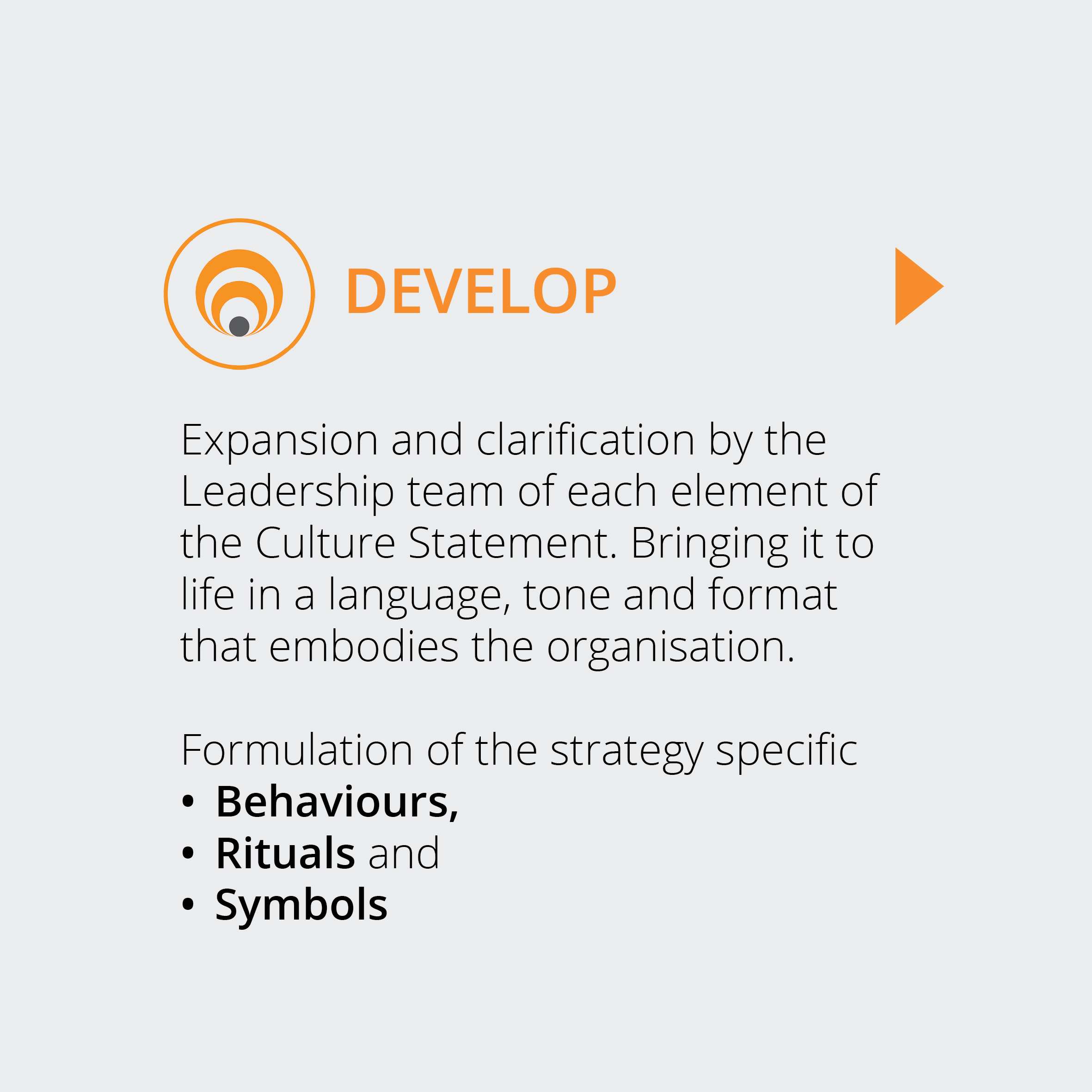Square image for Develop - the 3rd stage of the culture capture process by Corporate Edge