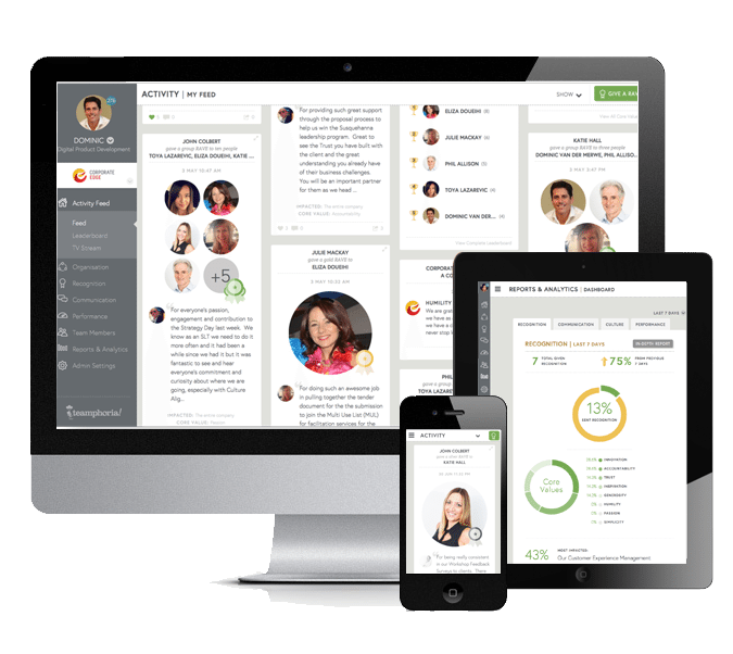 Transparent mockup of Teamphoria app on desktop, tablet & mobile - a digital platform for employee recognition and engagement to measure corporate culture