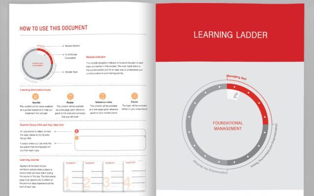 Example of group workbook that offers a solution for executive leaders for cultural alignment