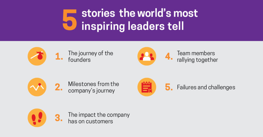graphic illustrating the 5 stories that the world's most inspiring leaders tell